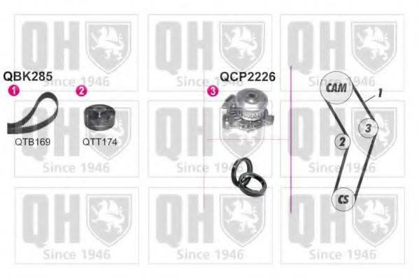 QUINTON HAZELL QBPK2850 Водяной насос + комплект зубчатого ремня
